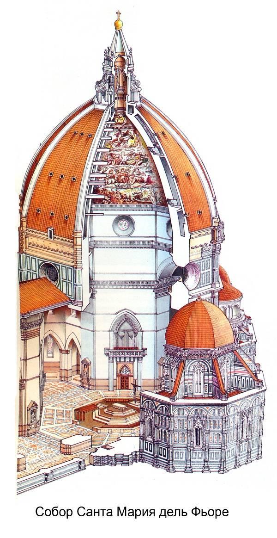 Дуомо Флоренции (план)
